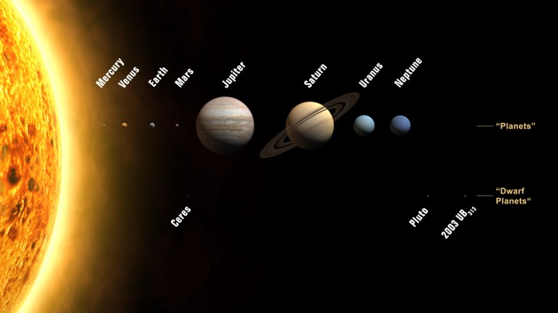 NASA - planètes