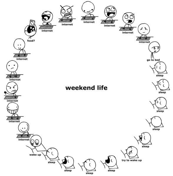 Weekend_Life_by_Ennokni