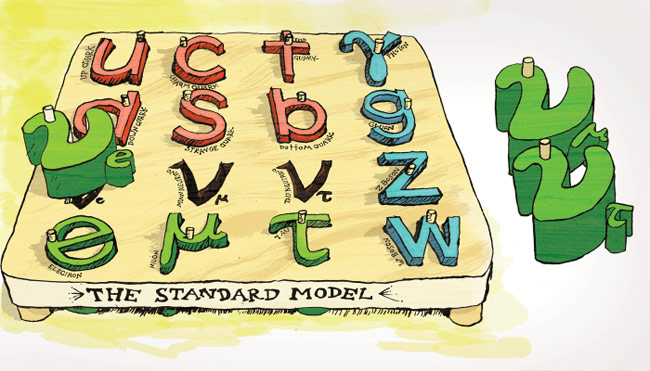 Neutrinos - Modèle Standard