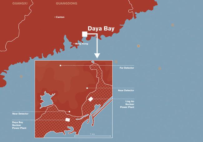 Daya_Bay