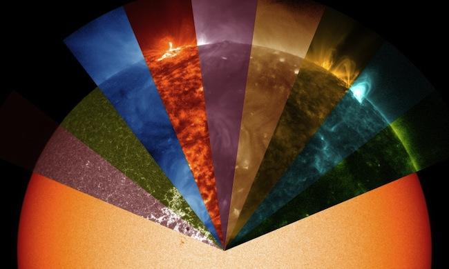 Soleil - Longueurs d'ondes d'observation