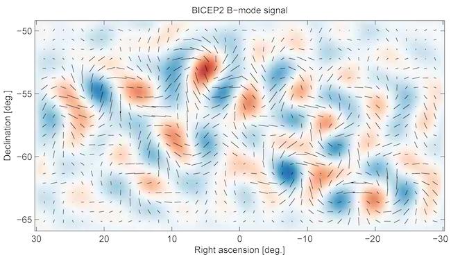 BICEP2-CMB-Polarisation_Mode_B