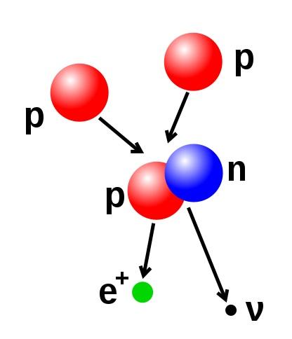 Proton-proton_fusion