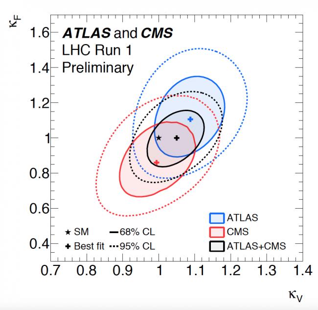 atlas-cms