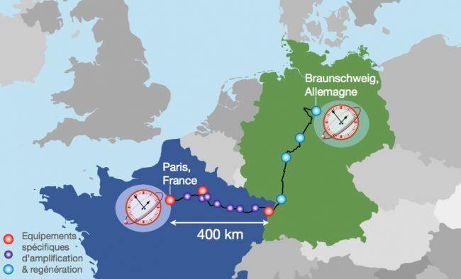 Horloges_atomiques-Paris-Braunschweig
