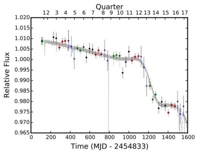 kic-8462852-light